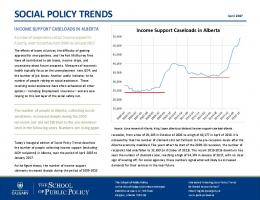 social policy trends - School of Public Policy
