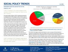 Social Policy Trends - The School of Public Policy