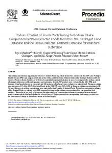 Sodium Content of Foods Contributing to Sodium Intake - ScienceDirect