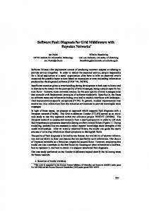 Software Fault Diagnosis for Grid Middleware with Bayesian Networks