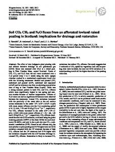 Soil CO2 CH4 and N2O fluxes from an afforested ... - Biogeosciences