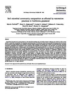 Soil microbial community composition as affected by restoration ...