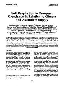 Soil Respiration in European Grasslands in Relation to ... - Springer Link