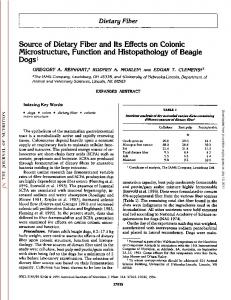 Source of Dietary Fiber and Its Effects on Colonie ...