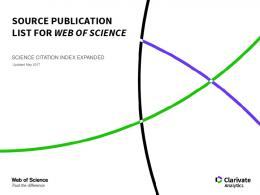 source publication list for web of science