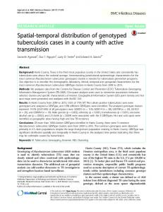 Spatial-temporal distribution of genotyped