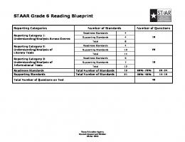 STAAR Grade 6 Reading Blueprint