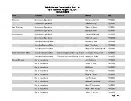 Staff Directory - Kentucky Public Service Commission