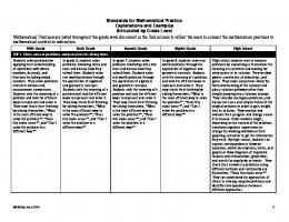 Standards for Mathematical Practice Explanations and Examples ...