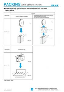 Standerd packing specification of aluminium electrolytic capacitors ...