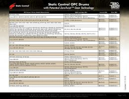 Static Control OPC Drums - Static Control Components