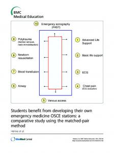 Students benefit from developing their own ... - Open Access LMU