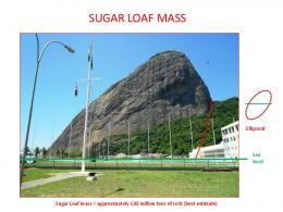 sugar loaf mass