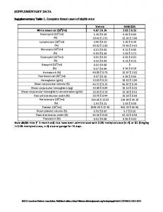 SUPPLEMENTARY DATA Supplementary Table 1. Complete blood ...
