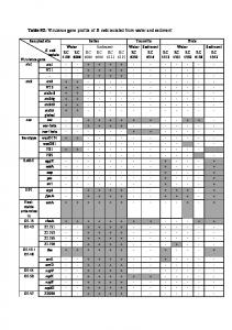 Supplementary Data Table S2