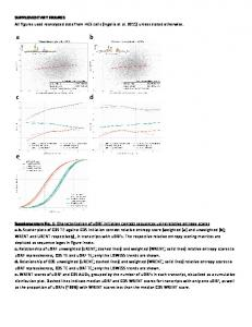 SUPPLEMENTARY FIGURES All figures used reanalyzed ... - Nature