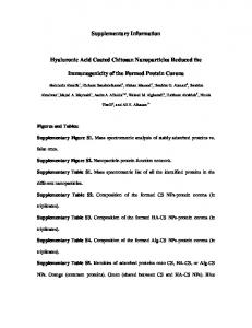 Supplementary Information Hyaluronic Acid Coated ...