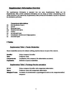 Supplementary Information Overview I Tables - Molecular Systems ...