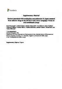 Supplementary Material Factors associated with