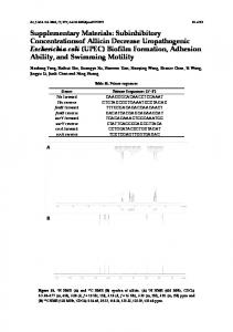 Supplementary Materials: Subinhibitory Concentrationsof Allicin ...