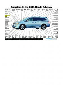 Suppliers to the 2011 Honda Odyssey