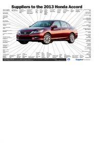 Suppliers to the 2013 Honda AccordSuppliers to the 2013 Honda ...