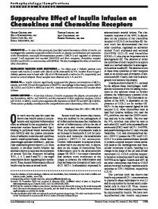 Suppressive Effect of Insulin Infusion on Chemokines ... - Diabetes Care