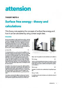Surface free energy - theory and calculations