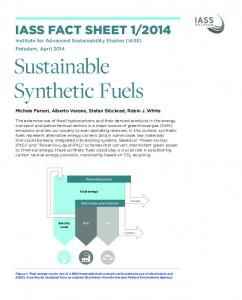 Sustainable Synthetic Fuels - IASS Potsdam