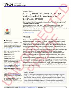 SYN023, a novel humanized monoclonal antibody cocktail, for post ...