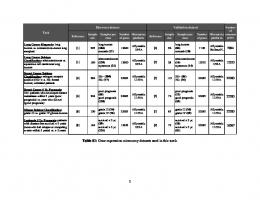Table S1: Gene expression microarray datasets used in this work.