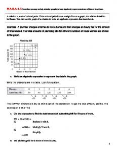 Tables, Graphs, Equations