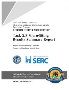 Task 2.3 Micro-Siting Results Summary Report