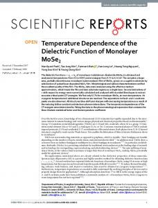 Temperature Dependence of the Dielectric Function