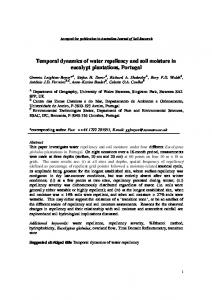 Temporal dynamics of water repellency and soil ...