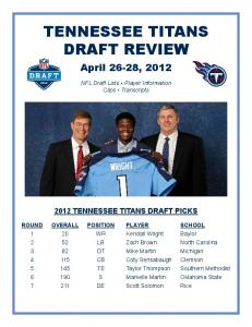 TENNESSEE TITANS DRAFT REVIEW - Nfl