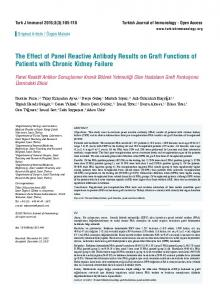 The Effect of Panel Reactive Antibody Results on ...