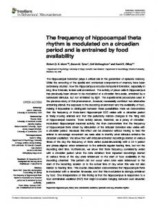 The frequency of hippocampal theta rhythm is modulated ... - Frontiers
