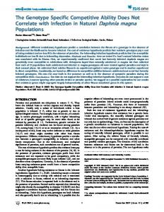 The Genotype Specific Competitive Ability Does Not Correlate with ...