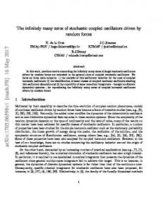 The infinitely many zeros of stochastic coupled oscillators driven by ...