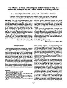 The Influence of Rapid Air Cooling and Carbon Dioxide Cooling and