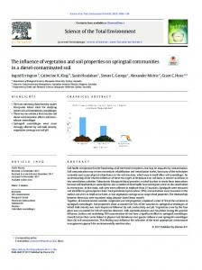 The influence of vegetation and soil properties on