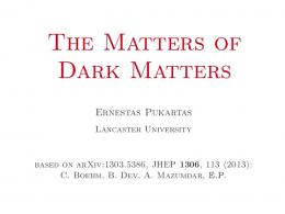 The Matters of Dark Matters