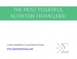 the most power nutrition frame the most powerful nutrition framework ...
