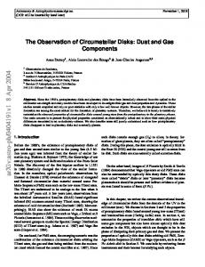 The Observation of Circumstellar Disks: Dust and Gas Components