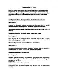 The Outsiders by S.E. Hinton Class discussions and group activities ...