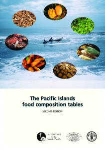 THE PACIFIC ISLANDS ciano
