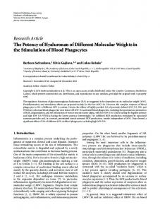 The Potency of Hyaluronan of Different Molecular Weights in the ...