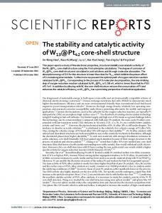 The stability and catalytic activity of W13@Pt42