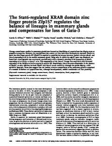 The Stat6-regulated KRAB domain zinc finger protein Zfp157 ...